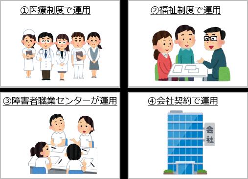 リワーク施設4つの運営機関