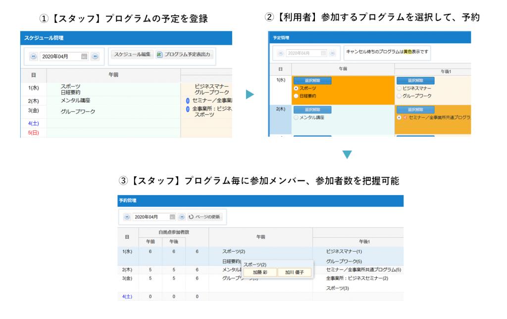 ラシクラ:プログラムの予定や参加者管理