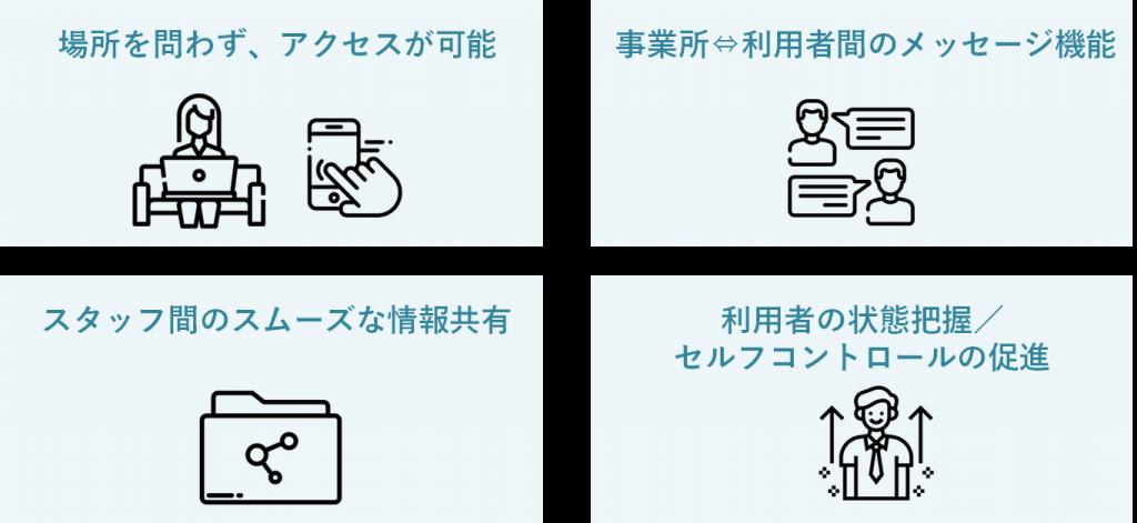 在宅支援・オンライン化に役立つラシクラの4つの特長