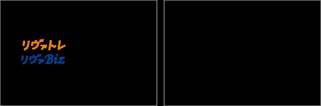 図3.体験モニター実施におけるグループ分け