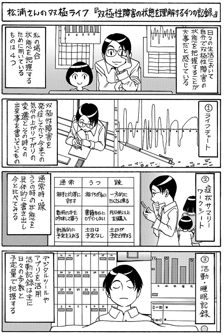 双極性障害の状態を理解する4つの記録【漫画/松浦さんの双極ライフ】01