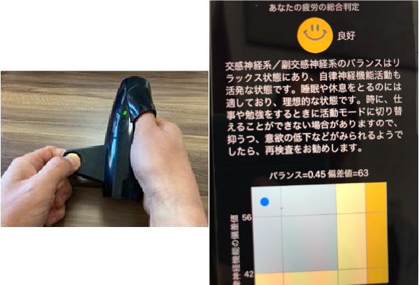 疲労度測量計と疲労度測定結果